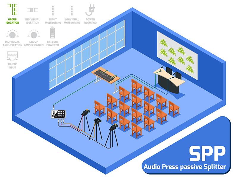 press splitter spp