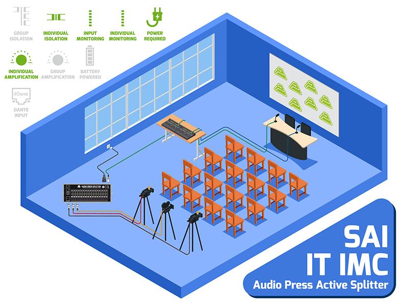 press splitter sai it imc