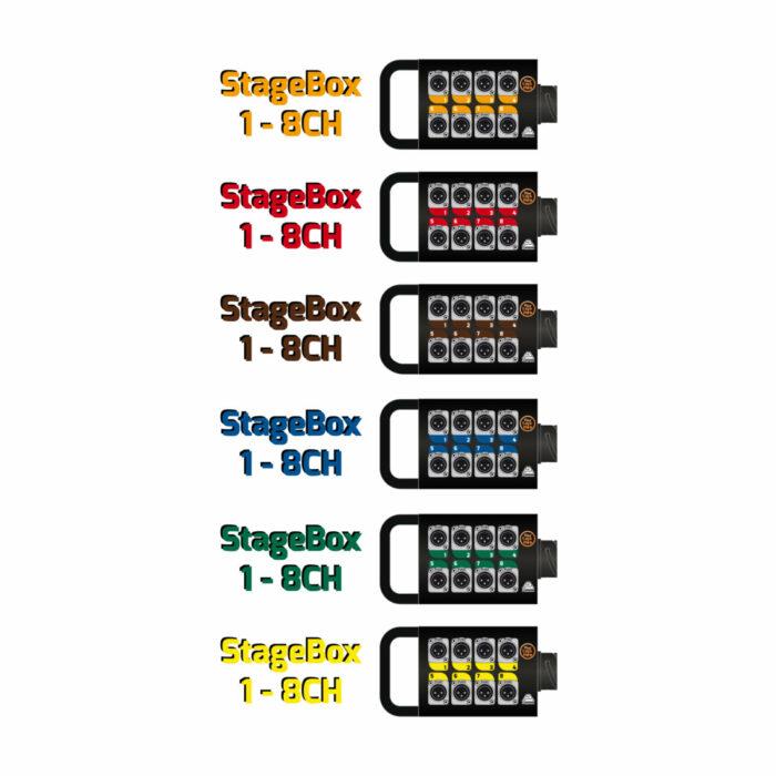 Avid VENUE Stage 64 Stage Rack (48x8)