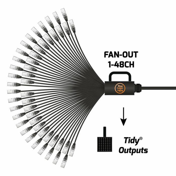 DIGICO D2-Rack fanout